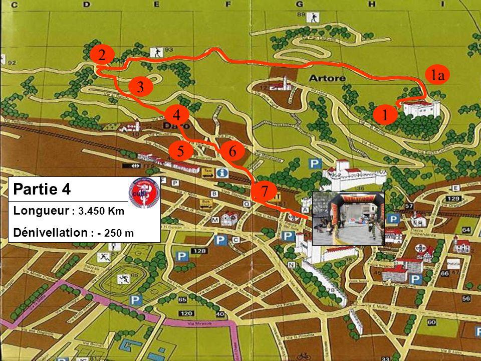 1 1a 2 3 6 4 5 7 Longueur : 3.450 Km Dénivellation : - 250 m Partie 4