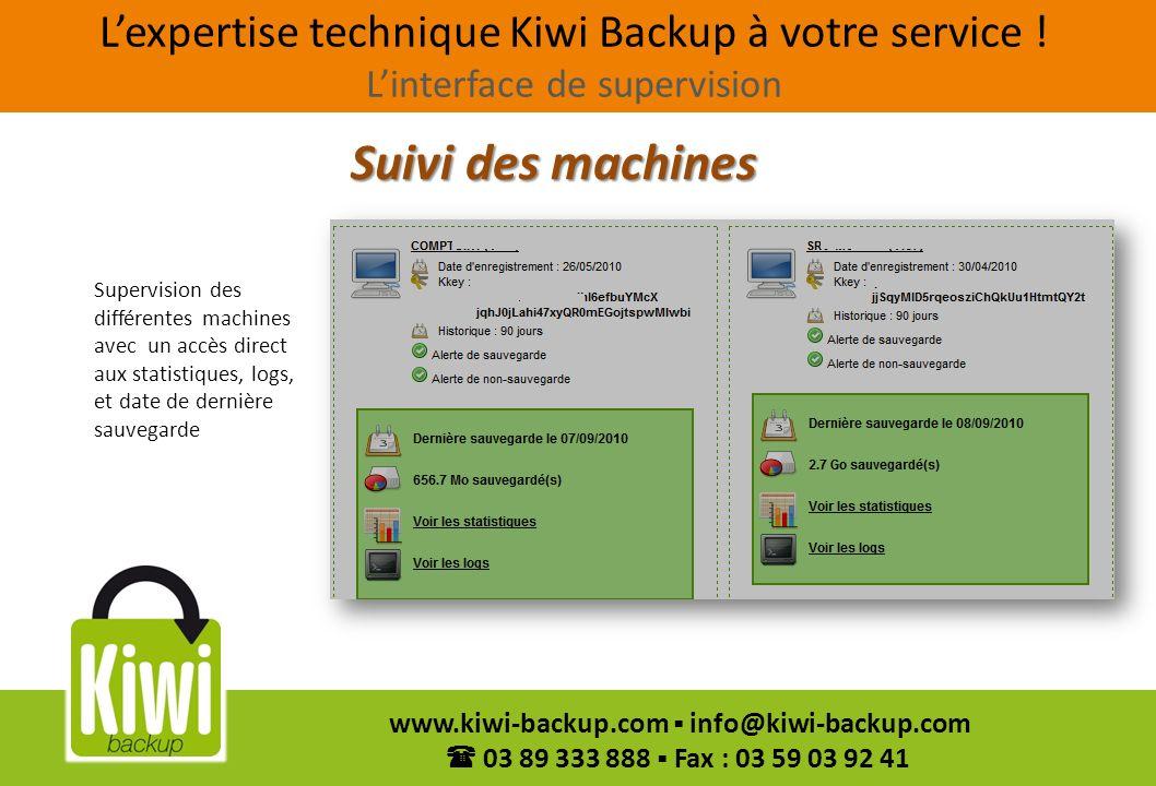 15 www.kiwi-backup.com info@kiwi-backup.com 03 89 333 888 Fax : 03 59 03 92 41 Supervision des différentes machines avec un accès direct aux statistiq