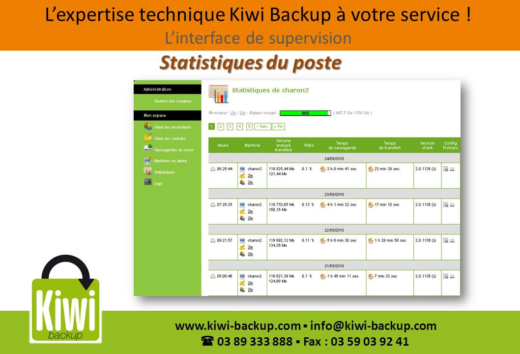 16 www.kiwi-backup.com info@kiwi-backup.com 03 89 333 888 Fax : 03 59 03 92 41 Statistiques du poste Lexpertise technique Kiwi Backup à votre service