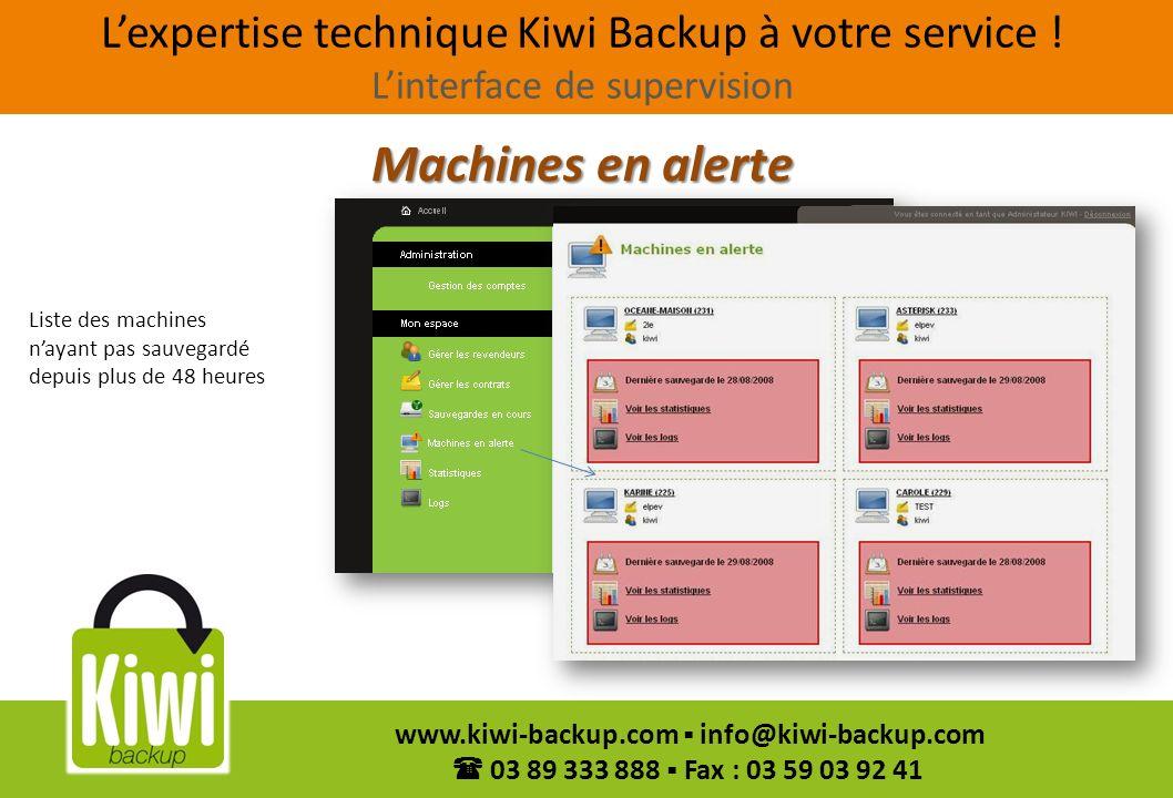 21 www.kiwi-backup.com info@kiwi-backup.com 03 89 333 888 Fax : 03 59 03 92 41 Liste des machines nayant pas sauvegardé depuis plus de 48 heures Machi