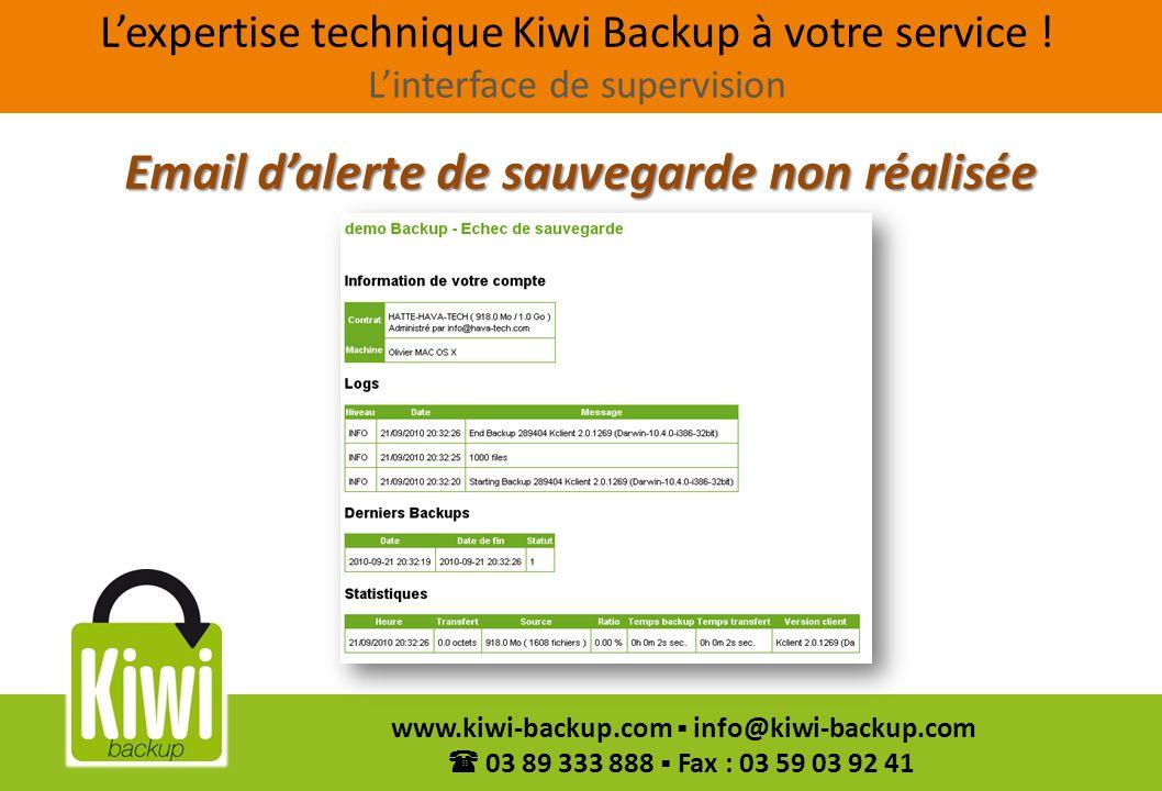 22 www.kiwi-backup.com info@kiwi-backup.com 03 89 333 888 Fax : 03 59 03 92 41 Email dalerte de sauvegarde non réalisée Lexpertise technique Kiwi Back