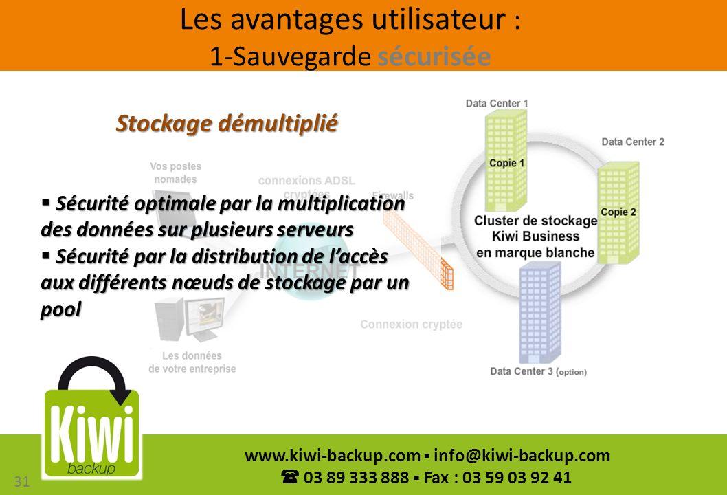 31 www.kiwi-backup.com info@kiwi-backup.com 03 89 333 888 Fax : 03 59 03 92 41 31 Les avantages utilisateur : 1-Sauvegarde sécurisée Sécurité optimale