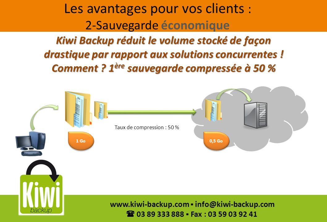 33 www.kiwi-backup.com info@kiwi-backup.com 03 89 333 888 Fax : 03 59 03 92 41 Taux de compression : 50 % 1 Go 0,5 Go Kiwi Backup réduit le volume sto