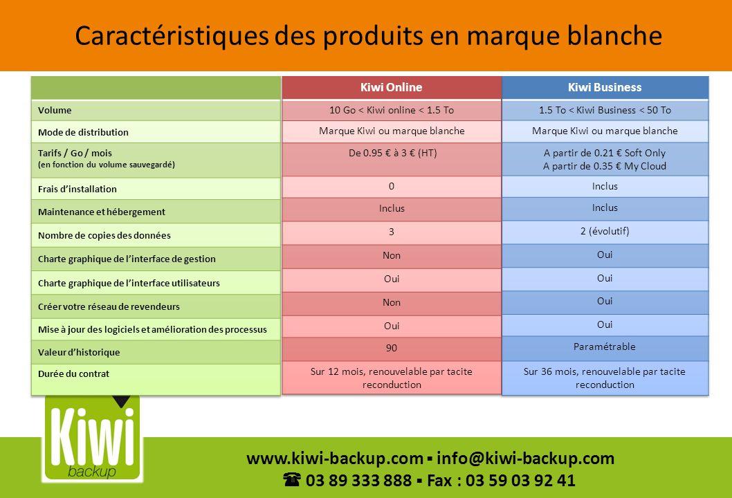 10 www.kiwi-backup.com info@kiwi-backup.com 03 89 333 888 Fax : 03 59 03 92 41 Les transferts possibles par rapport au débit ADSL de votre client Grâce à la technologie incrémental octet 10