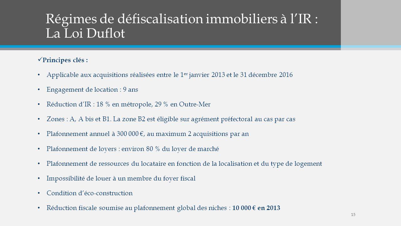Régimes de défiscalisation immobiliers à lIR : La Loi Duflot 15 Principes clés : Applicable aux acquisitions réalisées entre le 1 er janvier 2013 et l