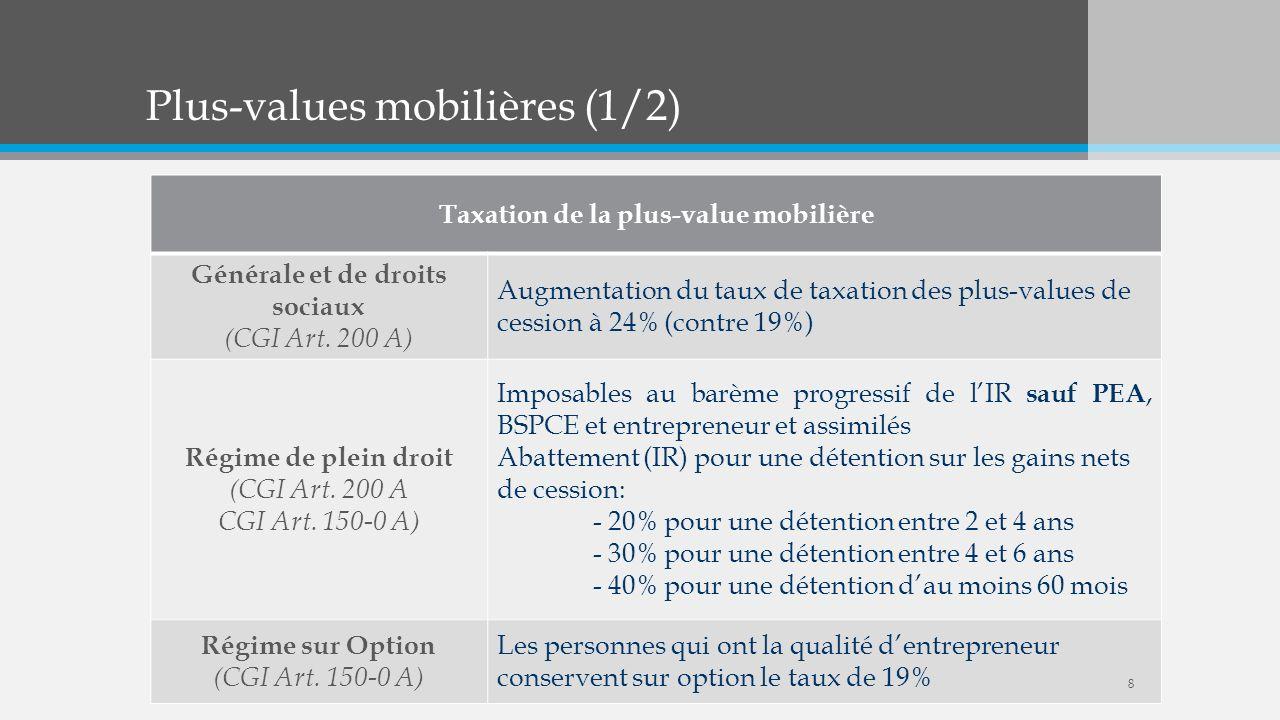Plus-values mobilières (1/2) Taxation de la plus-value mobilière Générale et de droits sociaux (CGI Art. 200 A) Augmentation du taux de taxation des p