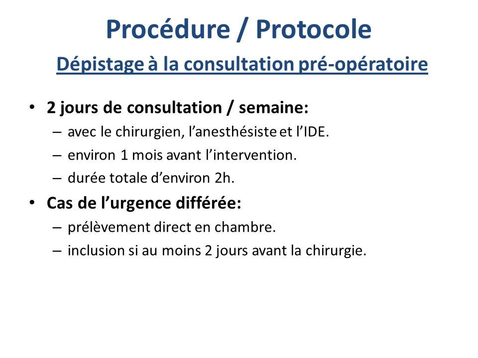 Procédure / Protocole Dépistage à la consultation pré-opératoire 2 jours de consultation / semaine: – avec le chirurgien, lanesthésiste et lIDE. – env