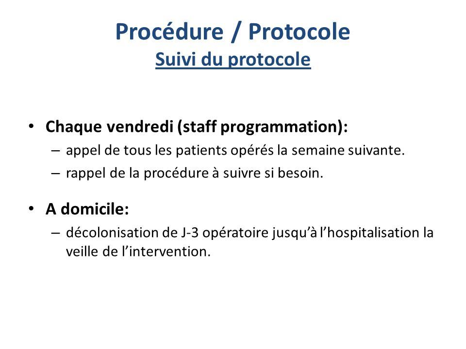 Procédure / Protocole Suivi du protocole Chaque vendredi (staff programmation): – appel de tous les patients opérés la semaine suivante.