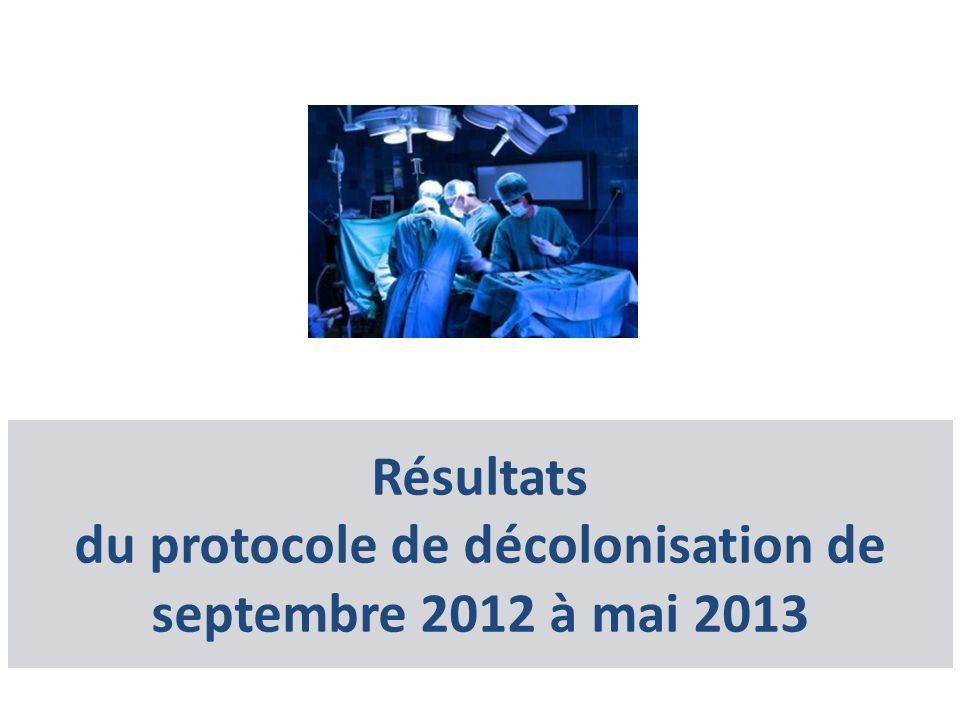 Résultats du protocole de décolonisation de septembre 2012 à mai 2013