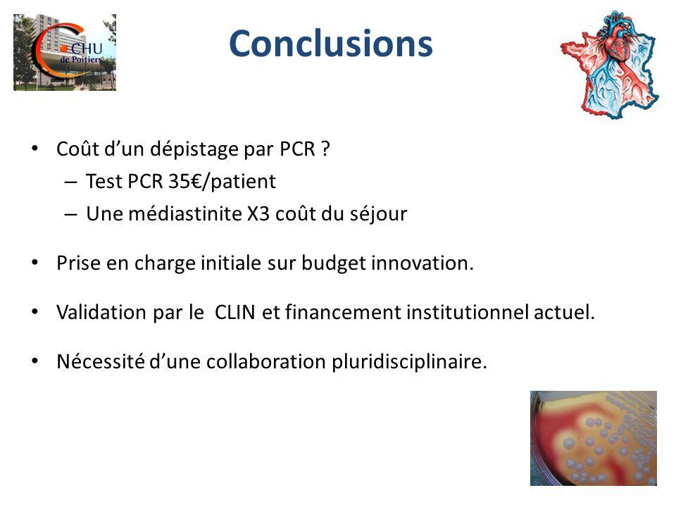 Conclusions Coût dun dépistage par PCR ? – Test PCR 35/patient – Une médiastinite X3 coût du séjour Prise en charge initiale sur budget innovation. Va