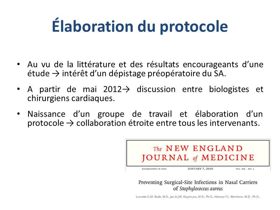 Élaboration du protocole Les contraintes du dépistage Dépistage à ladmission: retard dans la mise en place dun protocole.