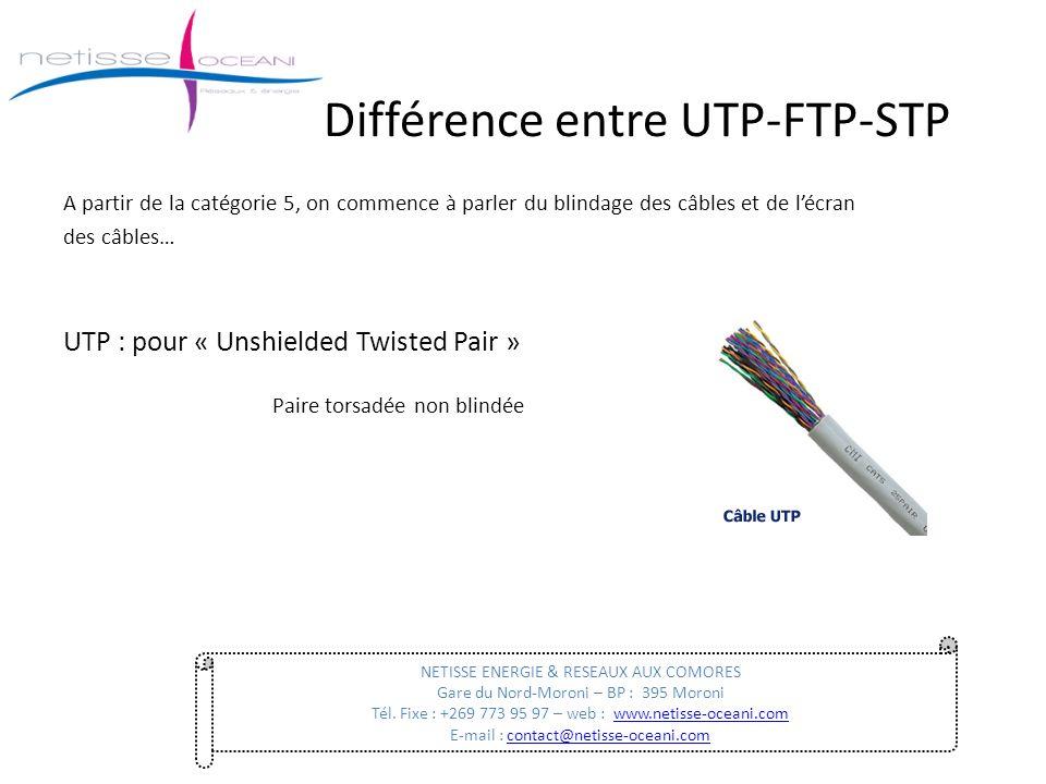 Différence entre UTP-FTP-STP A partir de la catégorie 5, on commence à parler du blindage des câbles et de lécran des câbles… UTP : pour « Unshielded