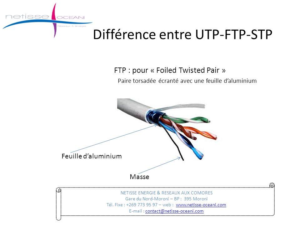 FTP : pour « Foiled Twisted Pair » Paire torsadée écranté avec une feuille daluminium Différence entre UTP-FTP-STP NETISSE ENERGIE & RESEAUX AUX COMOR