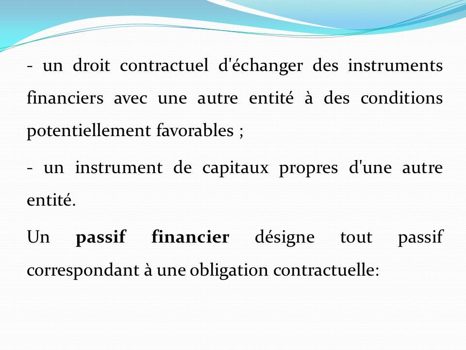 - un droit contractuel d'échanger des instruments financiers avec une autre entité à des conditions potentiellement favorables ; - un instrument de ca
