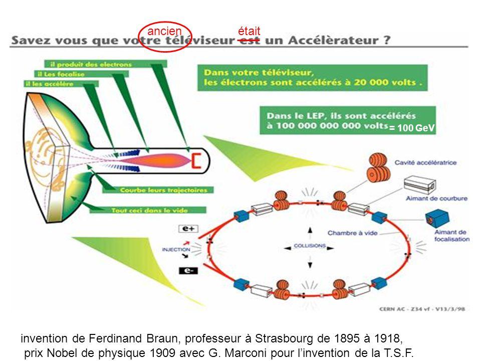 ancienétait invention de Ferdinand Braun, professeur à Strasbourg de 1895 à 1918, prix Nobel de physique 1909 avec G.
