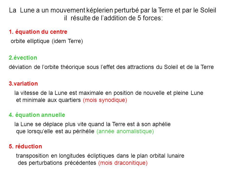 1. équation du centre 3.variation 2.évection 4. équation annuelle 5. réduction déviation de lorbite théorique sous leffet des attractions du Soleil et