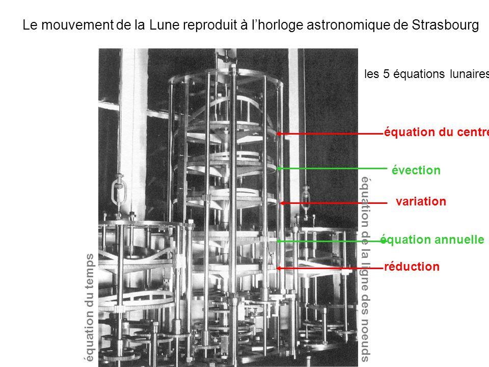 équation du centre évection variation équation annuelle réduction les 5 équations lunaires équation du temps équation de la ligne des noeuds Le mouvement de la Lune reproduit à lhorloge astronomique de Strasbourg