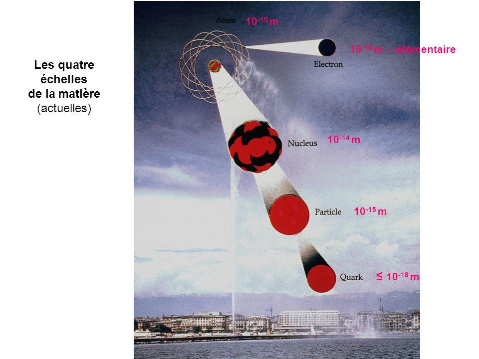 Les quatre échelles de la matière (actuelles) 10 -10 m 10 -14 m 10 -15 m 10 -18 m 10 -18 m élémentaire