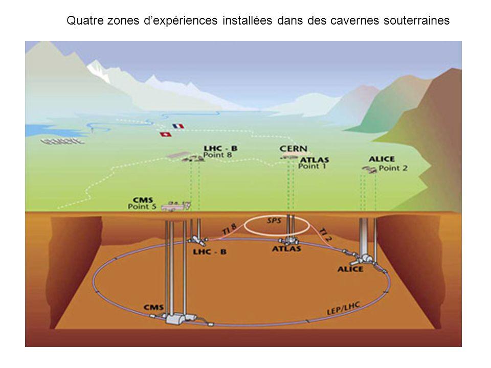 Quatre zones dexpériences installées dans des cavernes souterraines