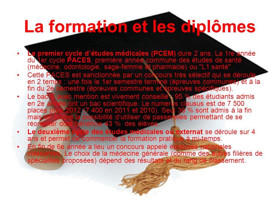 La formation et les diplômes Le premier cycle détudes médicales (PCEM) dure 2 ans. La 1re année du 1er cycle PACES, première année commune des études