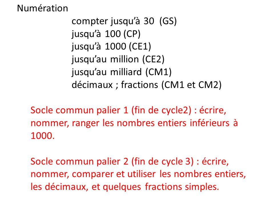 Numération compter jusquà 30 (GS) jusquà 100 (CP) jusquà 1000 (CE1) jusquau million (CE2) jusquau milliard (CM1) décimaux ; fractions (CM1 et CM2) Soc