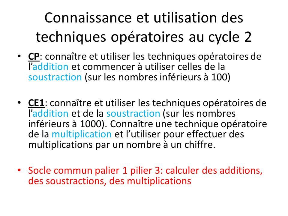 Connaissance et utilisation des techniques opératoires au cycle 2 CP: connaître et utiliser les techniques opératoires de laddition et commencer à uti
