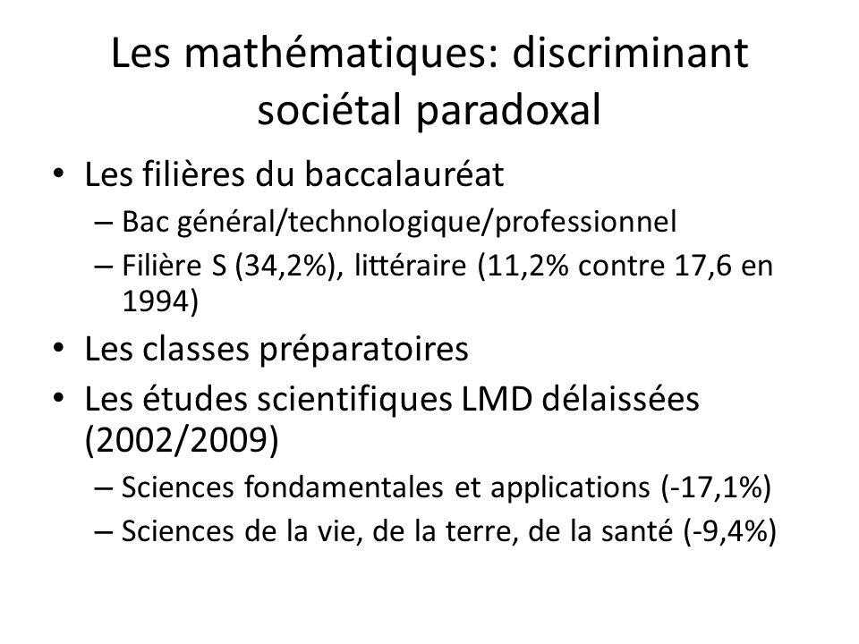 Les mathématiques: discriminant sociétal paradoxal Les filières du baccalauréat – Bac général/technologique/professionnel – Filière S (34,2%), littéra