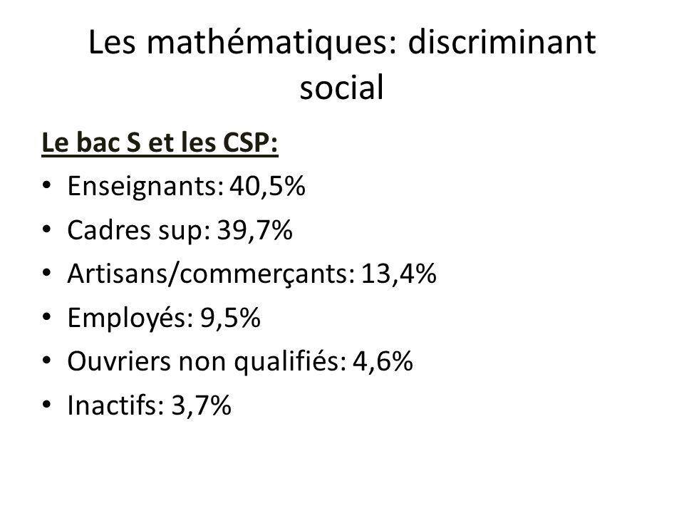 Les mathématiques: discriminant social Le bac S et les CSP: Enseignants: 40,5% Cadres sup: 39,7% Artisans/commerçants: 13,4% Employés: 9,5% Ouvriers n