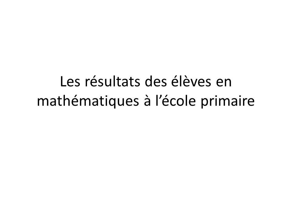 Les résultats des élèves en mathématiques à lécole primaire