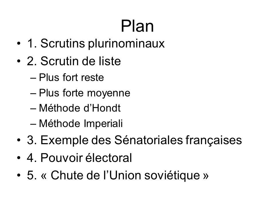 Plan 1. Scrutins plurinominaux 2. Scrutin de liste –Plus fort reste –Plus forte moyenne –Méthode dHondt –Méthode Imperiali 3. Exemple des Sénatoriales
