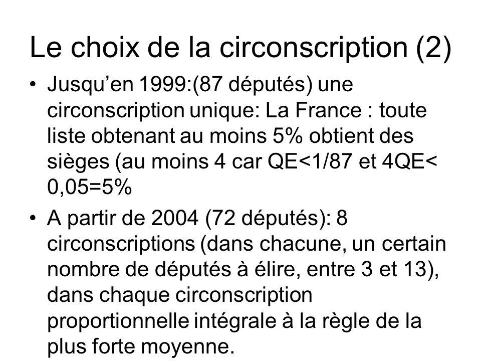 Le choix de la circonscription (2) Jusquen 1999:(87 députés) une circonscription unique: La France : toute liste obtenant au moins 5% obtient des sièg