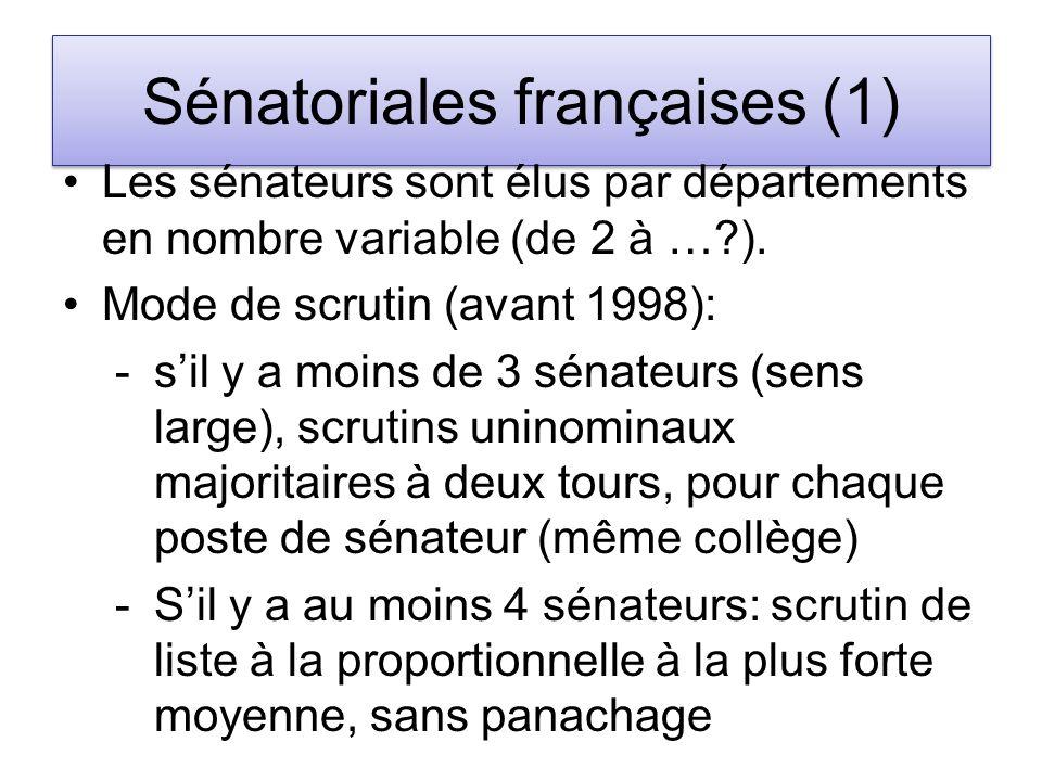 Sénatoriales françaises (1) Les sénateurs sont élus par départements en nombre variable (de 2 à …?). Mode de scrutin (avant 1998): -sil y a moins de 3