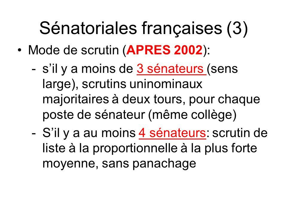 Sénatoriales françaises (3) Mode de scrutin (APRES 2002): -sil y a moins de 3 sénateurs (sens large), scrutins uninominaux majoritaires à deux tours,