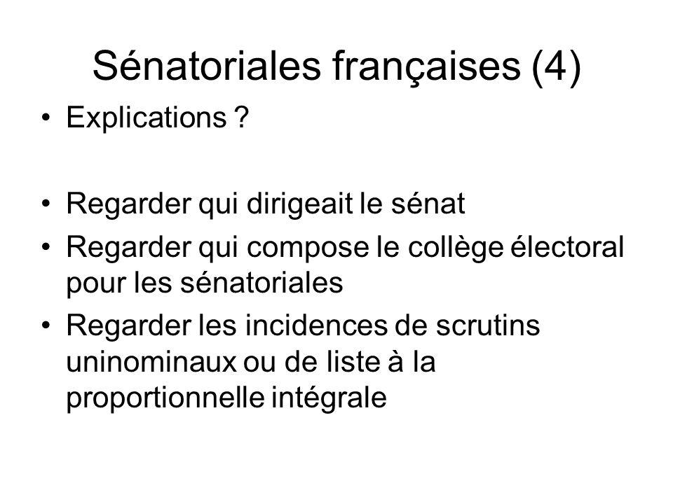 Sénatoriales françaises (4) Explications ? Regarder qui dirigeait le sénat Regarder qui compose le collège électoral pour les sénatoriales Regarder le