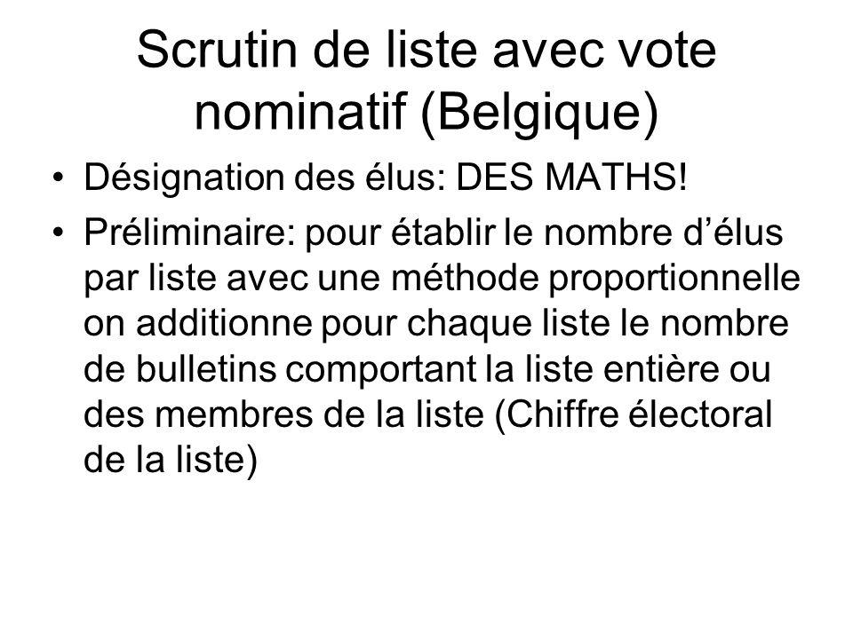 Scrutin de liste avec vote nominatif (Belgique) Désignation des élus: DES MATHS! Préliminaire: pour établir le nombre délus par liste avec une méthode