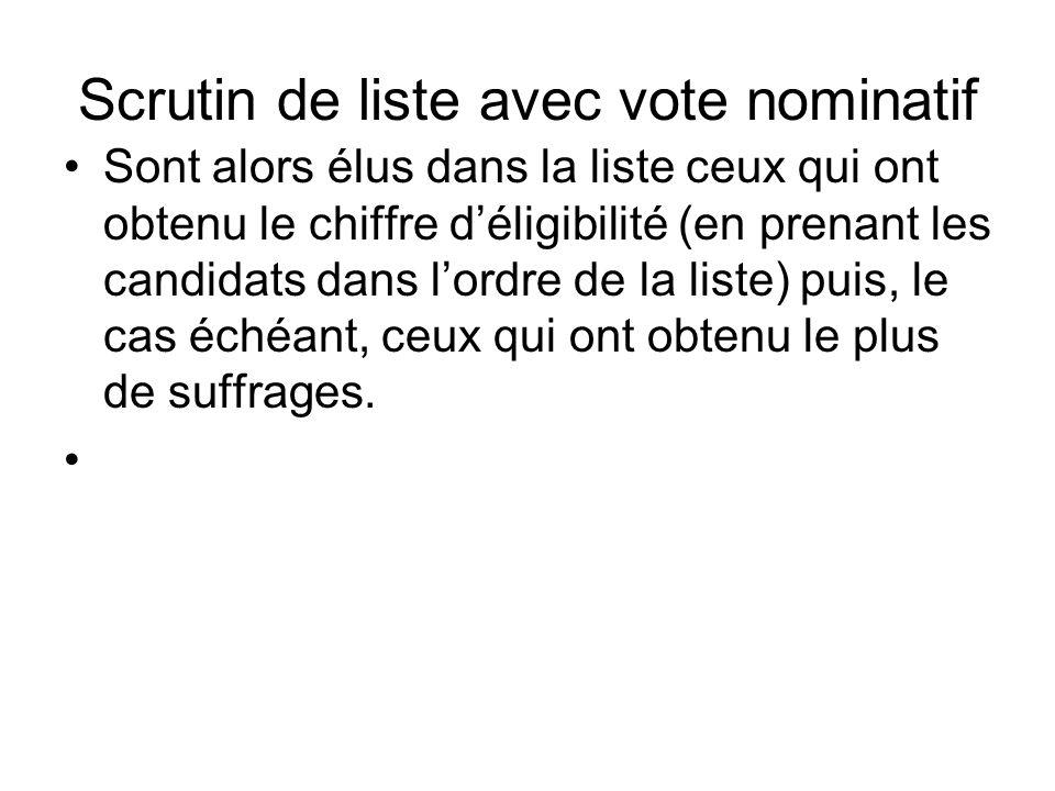 Scrutin de liste avec vote nominatif Sont alors élus dans la liste ceux qui ont obtenu le chiffre déligibilité (en prenant les candidats dans lordre d