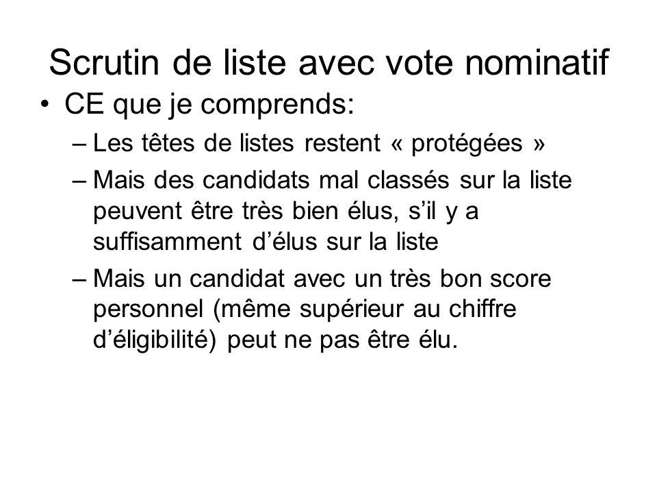 Scrutin de liste avec vote nominatif CE que je comprends: –Les têtes de listes restent « protégées » –Mais des candidats mal classés sur la liste peuv