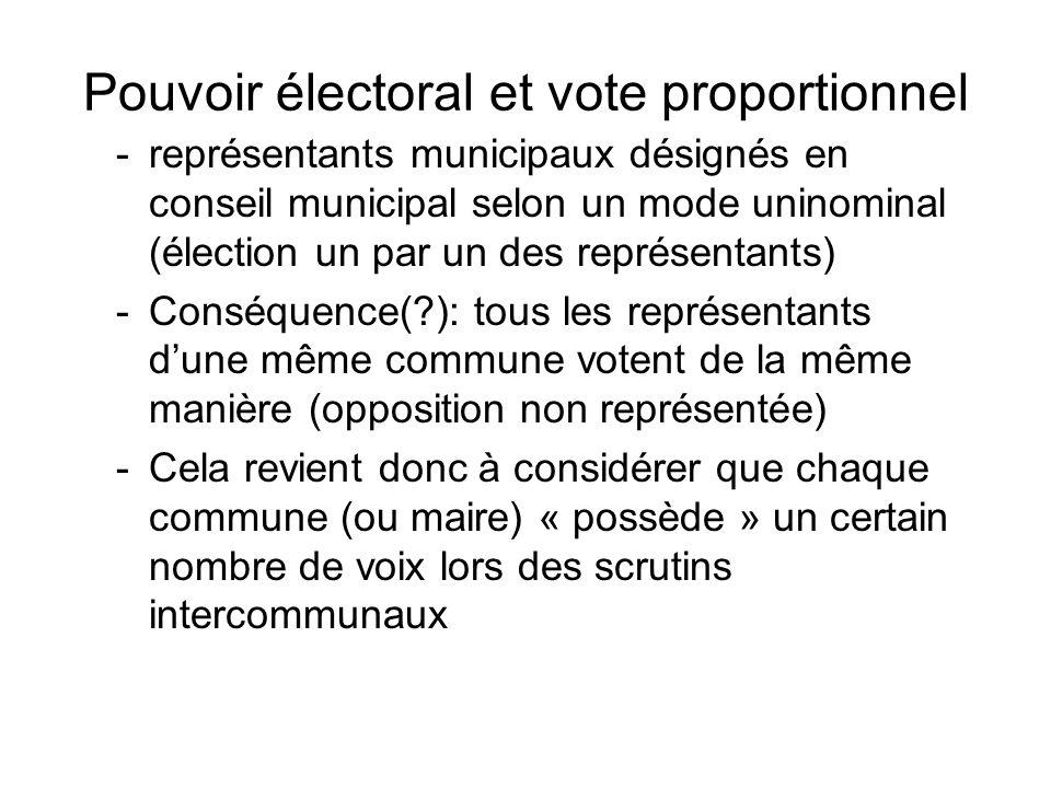 Pouvoir électoral et vote proportionnel -représentants municipaux désignés en conseil municipal selon un mode uninominal (élection un par un des repré