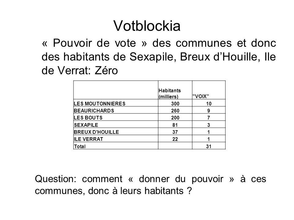 Votblockia « Pouvoir de vote » des communes et donc des habitants de Sexapile, Breux dHouille, Ile de Verrat: Zéro Question: comment « donner du pouvo