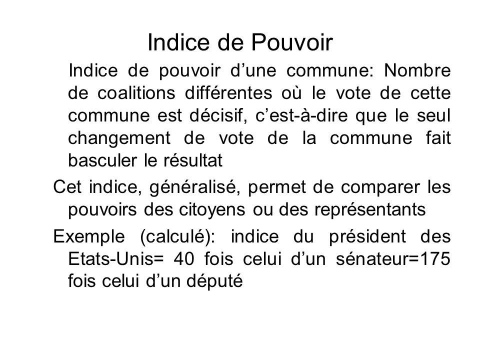 Indice de Pouvoir Indice de pouvoir dune commune: Nombre de coalitions différentes où le vote de cette commune est décisif, cest-à-dire que le seul ch