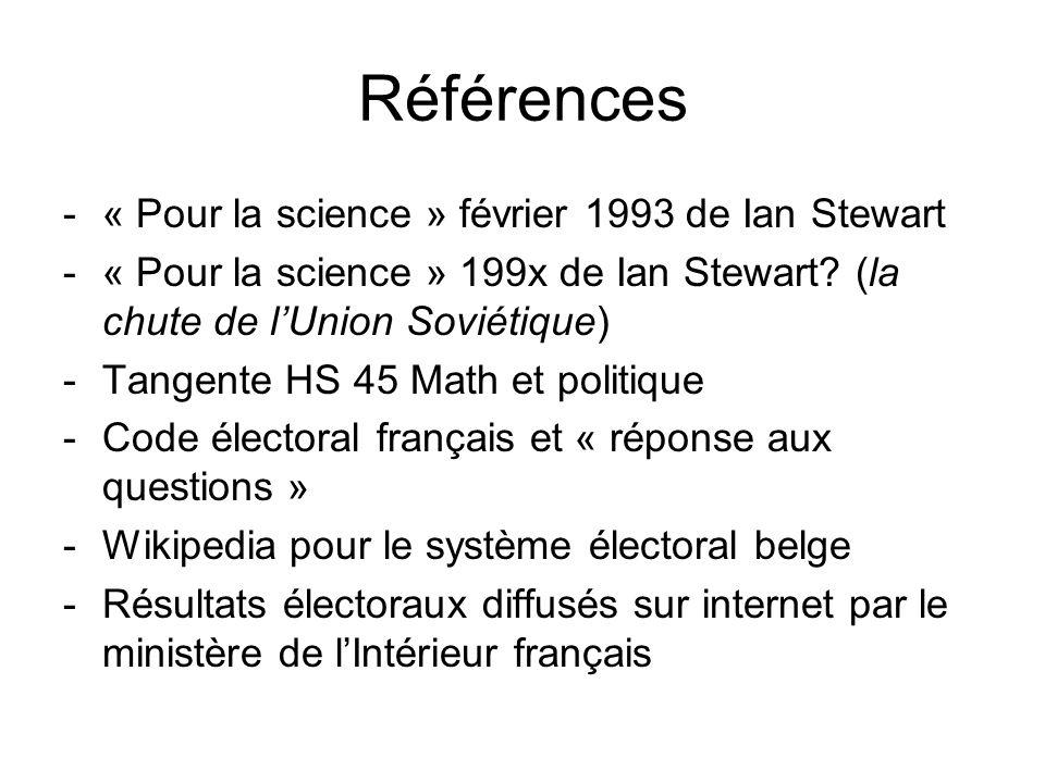 Références -« Pour la science » février 1993 de Ian Stewart -« Pour la science » 199x de Ian Stewart? (la chute de lUnion Soviétique) -Tangente HS 45