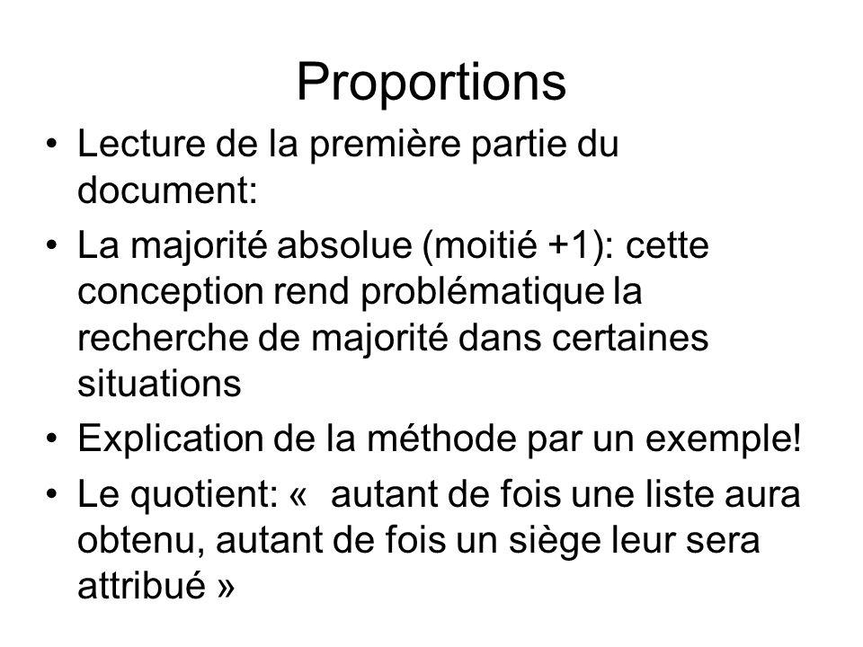 Proportions Lecture de la première partie du document: La majorité absolue (moitié +1): cette conception rend problématique la recherche de majorité d