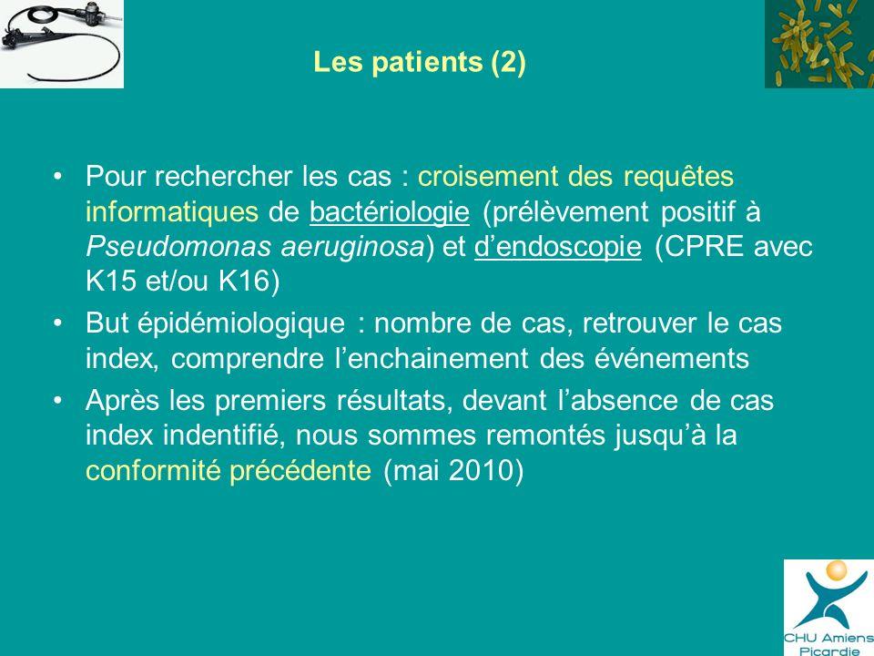 Pour rechercher les cas : croisement des requêtes informatiques de bactériologie (prélèvement positif à Pseudomonas aeruginosa) et dendoscopie (CPRE a