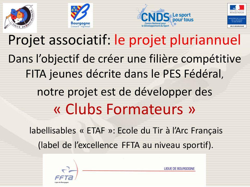 Projet associatif: le projet pluriannuel Dans lobjectif de créer une filière compétitive FITA jeunes décrite dans le PES Fédéral, notre projet est de