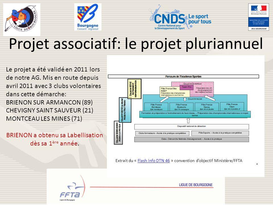 Projet associatif: le projet pluriannuel Extrait du « Flash info DTN 46 » convention dobjectif Ministère/FFTAFlash info DTN 46 Le projet a été validé