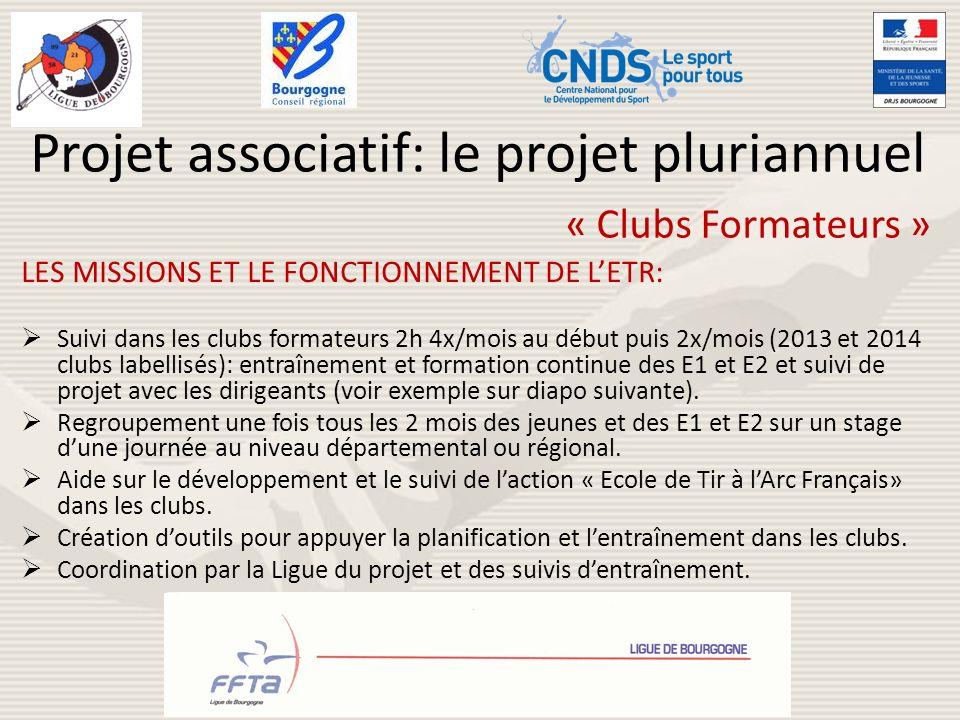 Projet associatif: le projet pluriannuel LES MISSIONS ET LE FONCTIONNEMENT DE LETR: Suivi dans les clubs formateurs 2h 4x/mois au début puis 2x/mois (