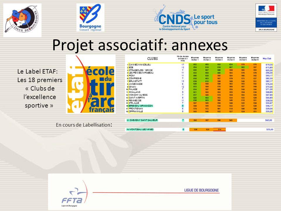 Projet associatif: annexes Le Label ETAF: Les 18 premiers « Clubs de lexcellence sportive » En cours de Labellisation :