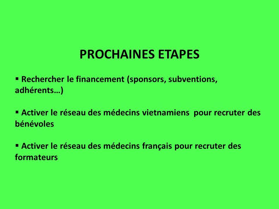 PROCHAINES ETAPES Rechercher le financement (sponsors, subventions, adhérents…) Activer le réseau des médecins vietnamiens pour recruter des bénévoles