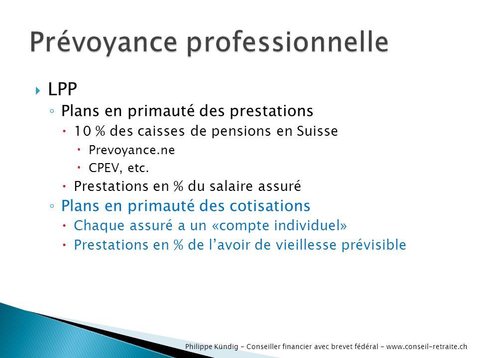 LPP Plans en primauté des prestations 10 % des caisses de pensions en Suisse Prevoyance.ne CPEV, etc. Prestations en % du salaire assuré Plans en prim