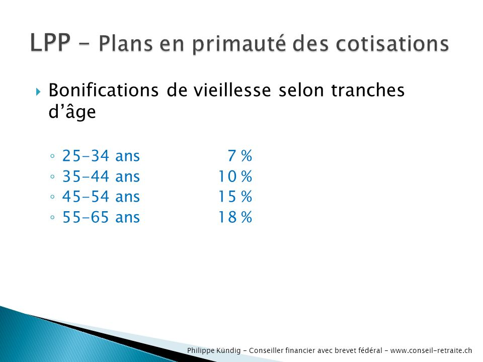 Bonifications de vieillesse selon tranches dâge 25-34 ans7 % 35-44 ans10 % 45-54 ans15 % 55-65 ans18 % Philippe Kündig - Conseiller financier avec brevet fédéral - www.conseil-retraite.ch